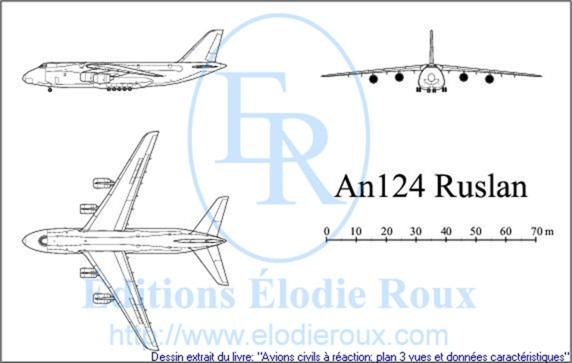 Copyright: Elodie Roux/An124 3-view drawing/plan 3 vues